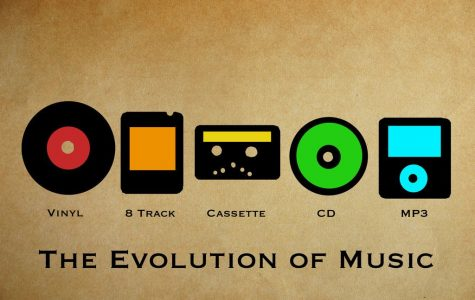 Opinion: The Next Progression of Music